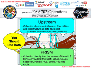 Prsim/Upstream slide