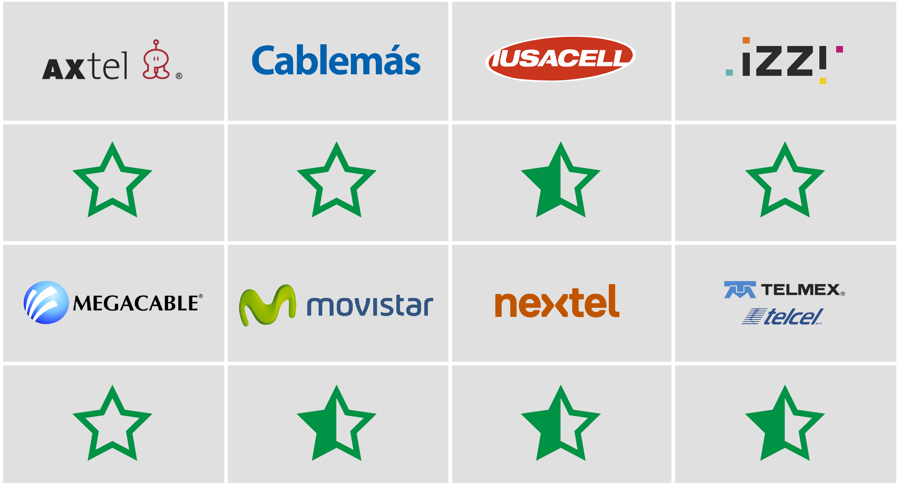 New Report Shows Which Mexican Isps Stand With Their Users
