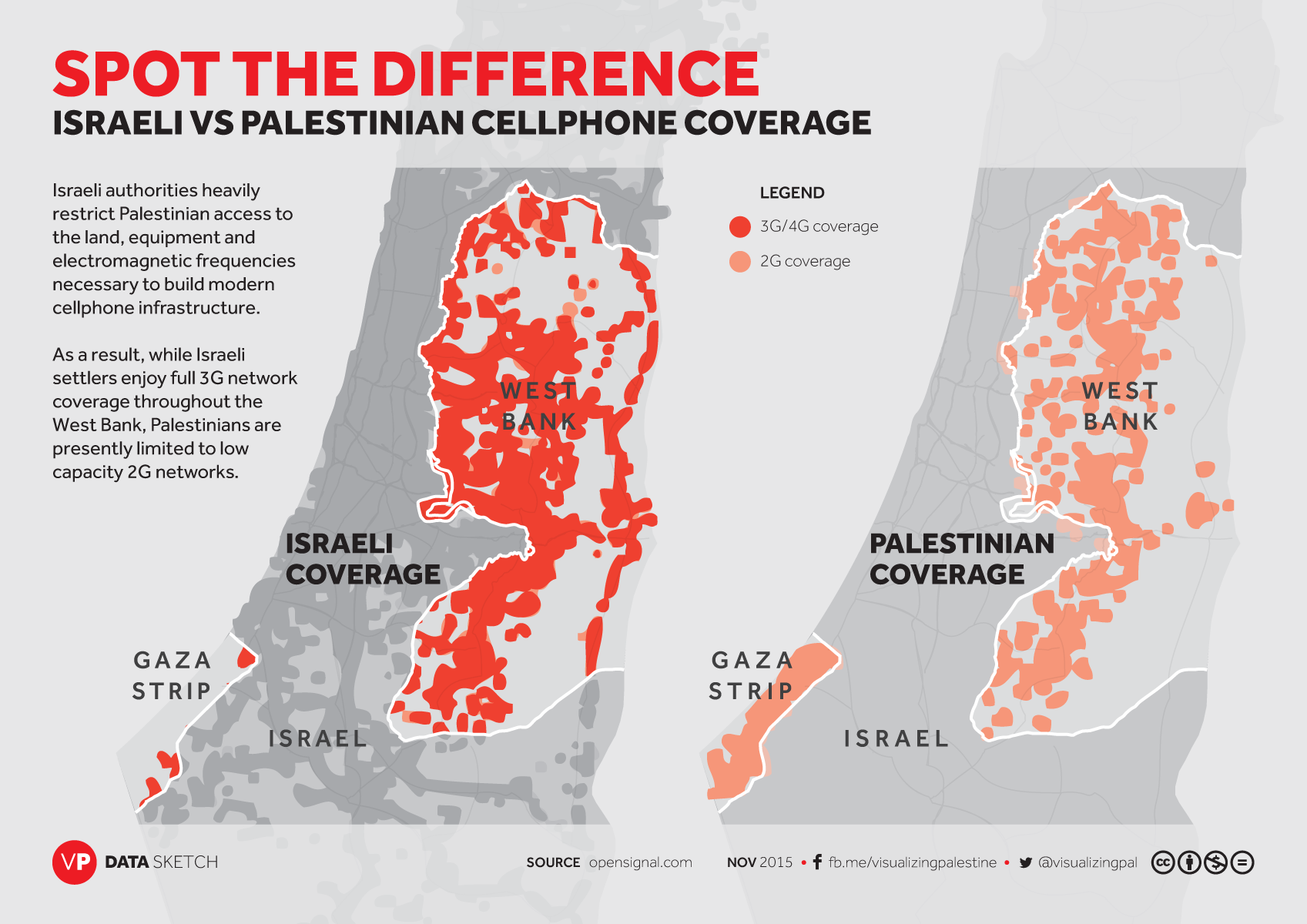 Visualizing Palestine's graphic shows the difference between coverage in Israel and Palestine