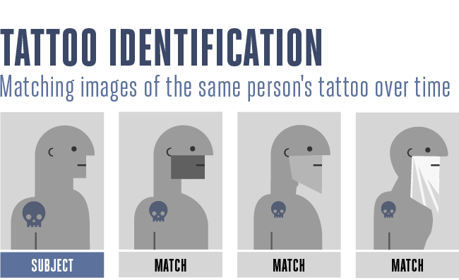 5 ways law enforcement will use tattoo recognition for Can fbi agents have tattoos