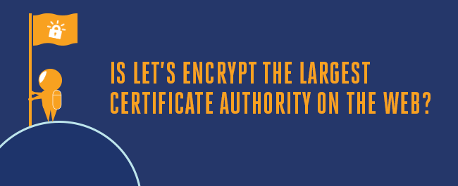 Is Let's Encrypt the Largest Certificate Authority on the Web?