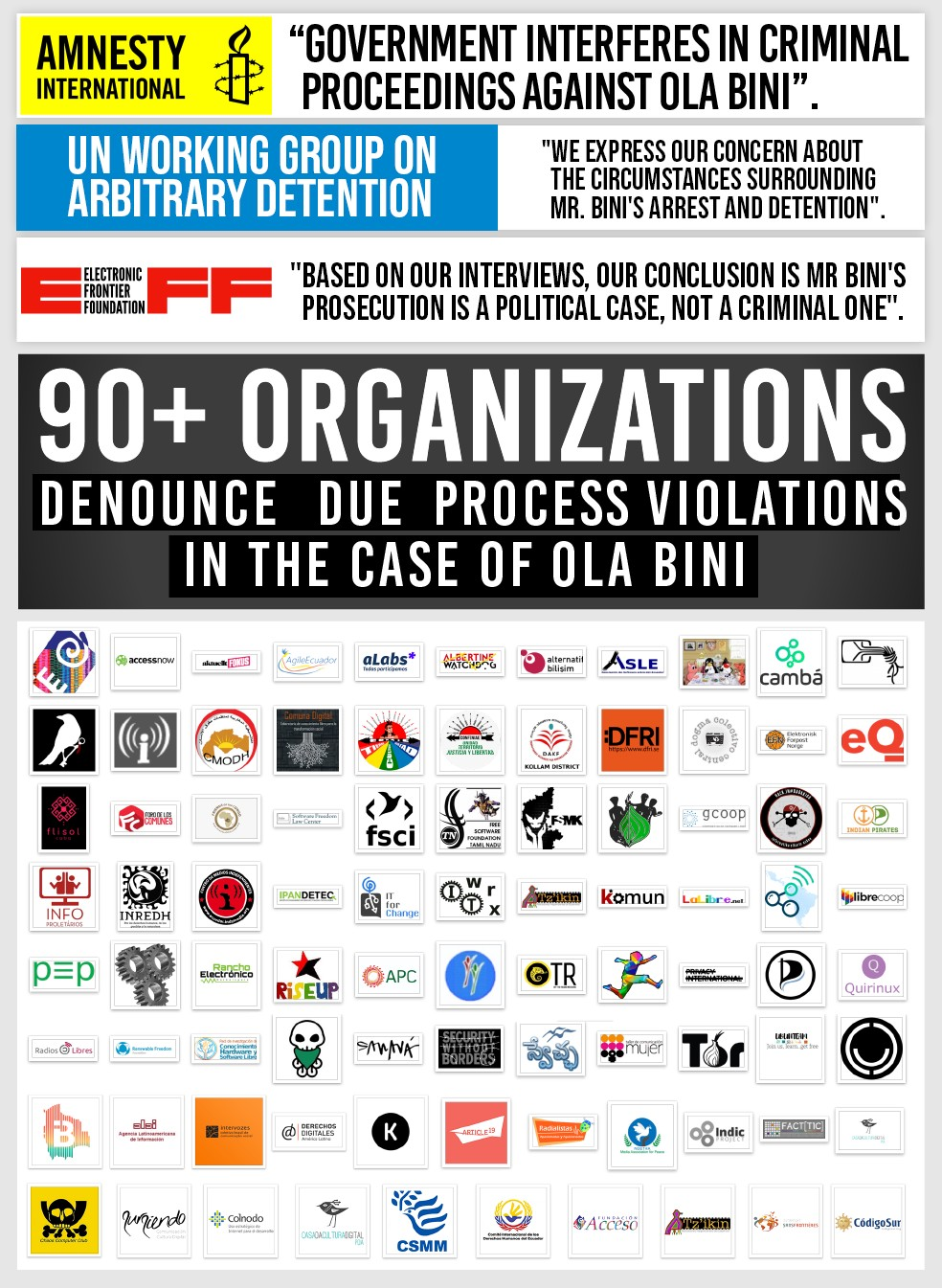 A list of 90 organizations opposing the prosecution of Ola Bini