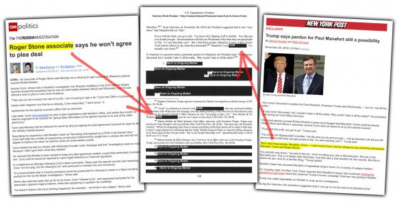 Graphic showing the redactions in the Mueller report compared to the articles from news sites
