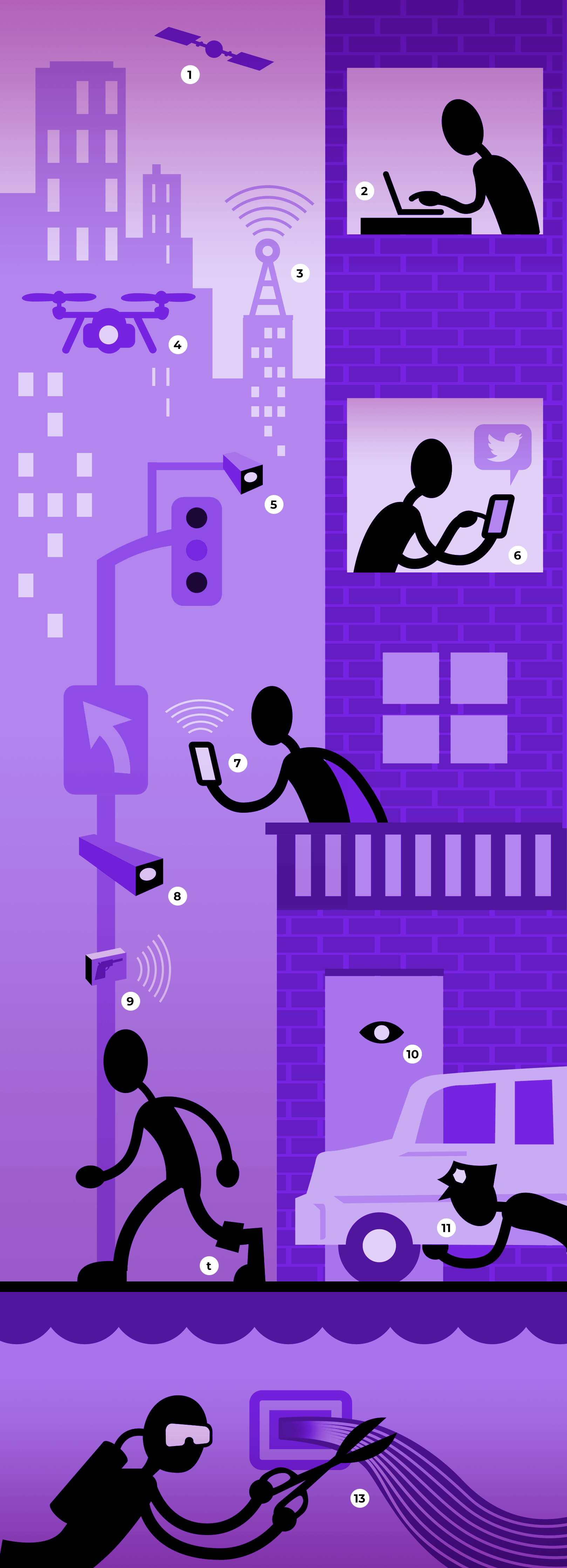 A cityscape showing 13 types of common surveillance
