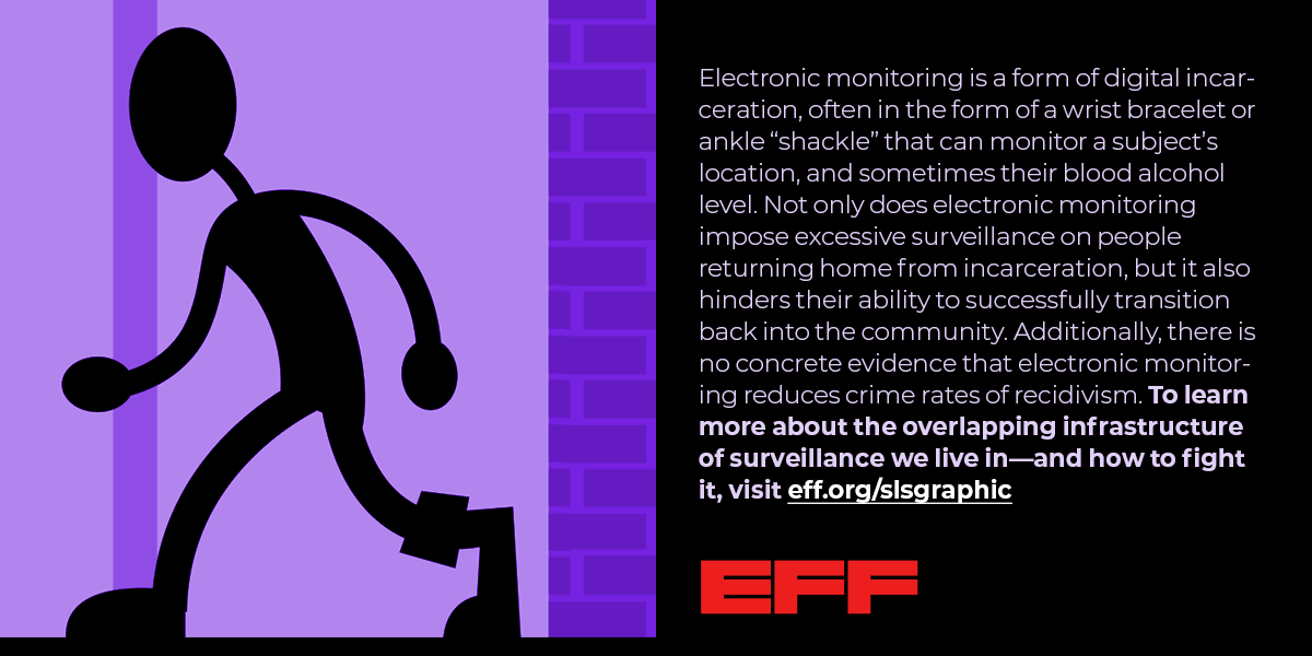 """a person's silhouette. they have an ankle bracelet. the text reads, """"Electronic monitoring is a form of digital incarceration, often in the form of a wrist bracelet or ankle """"shackle"""" that can monitor a subject's location, and sometimes their blood alcohol level.  Monitors are commonly used as a condition of pretrial release, or post-conviction supervision, like probation or parole. They are sometimes used as a mechanism for reducing jail and prison populations. Electronic monitoring has also ..text cut off"""